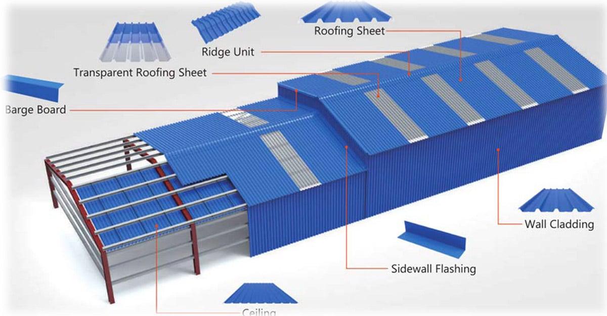 Mô hình nhà xưởng chống nóng bằng tấm cách nhiệt