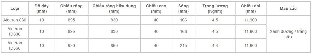 Thông số kỹ thuật tấm Alderon 2 lớp